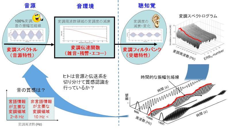 D01-7_overview_j.jpg
