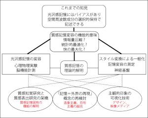 saiki_fig_jp.png