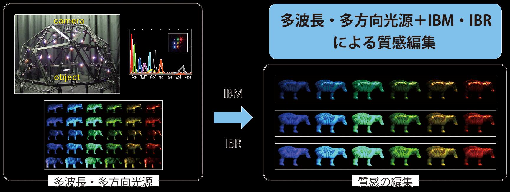d02-6_overview_j.png